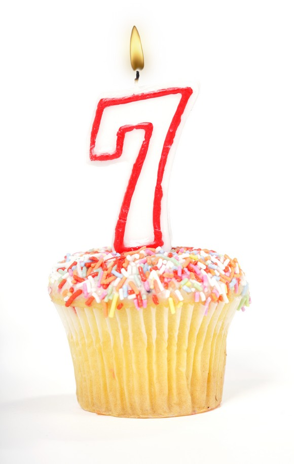 Happy Birthday To Us! Reality Tea Turns 7!